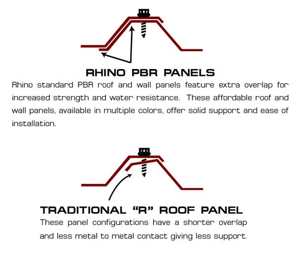 RHINO metal buildings use strong PBR steel panels
