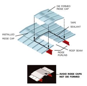 RHINO metal building leak-resistant ridge caps