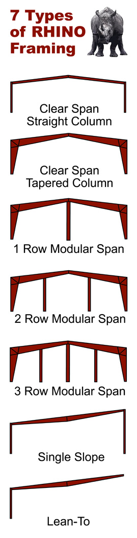 Graphic image showing the seven different types of RHINO steel framing.