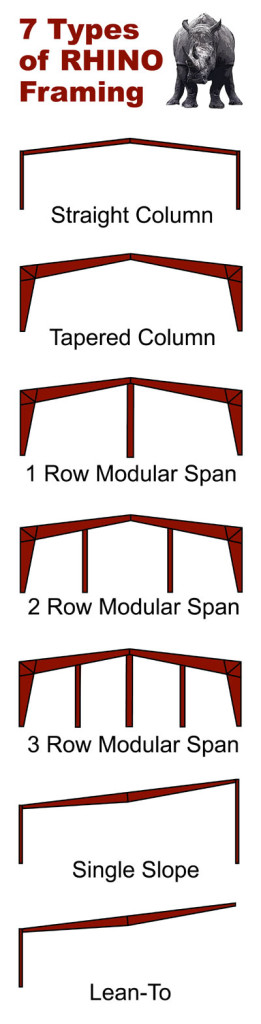 7 Types of Framing for RHINO Pre-engineered Steel Buildings