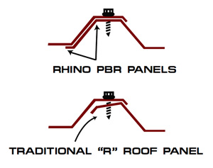 RHINO PBR steel panels overlap more for increased strength and durability