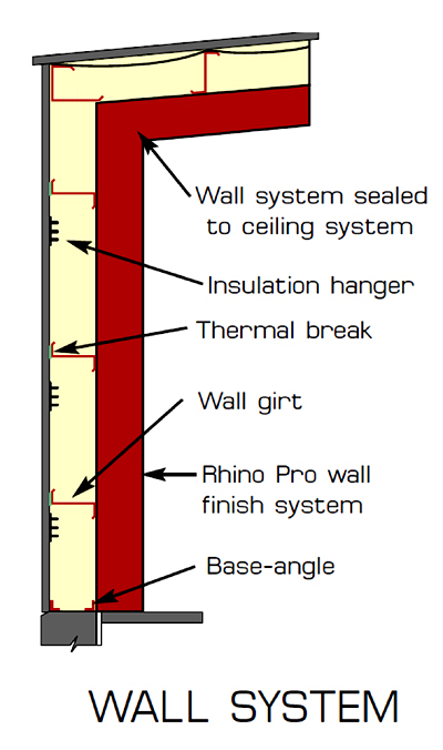 Rhino Isulation System Rhino Steel Building Systems