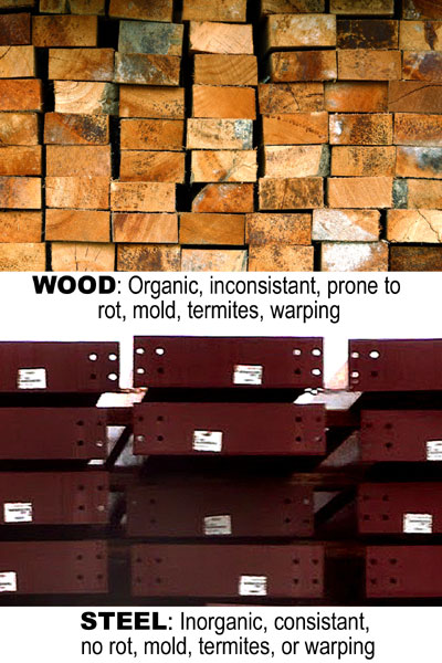 Two photographs visually compare the inconsistencies of lumber to the consistent quality of steel building materials