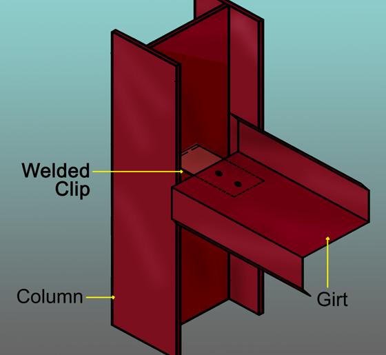 Anatomy of Steel Beam