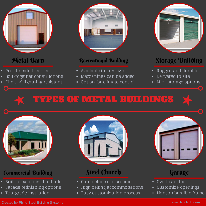 Types of Metal Buildings from Rhino Steel Building Systems