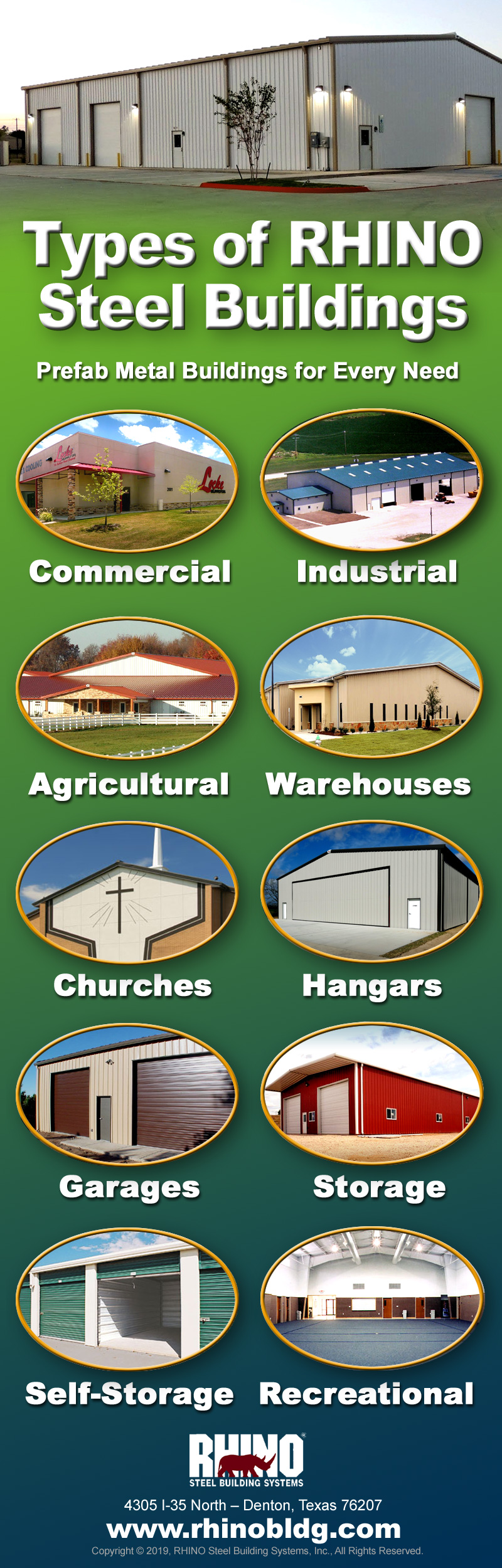 Infographic featuring 10 uses for RHINO steel structures.