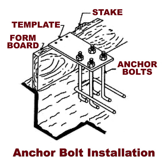 Illustration shows how to install anchor bolts in a steel building foundation