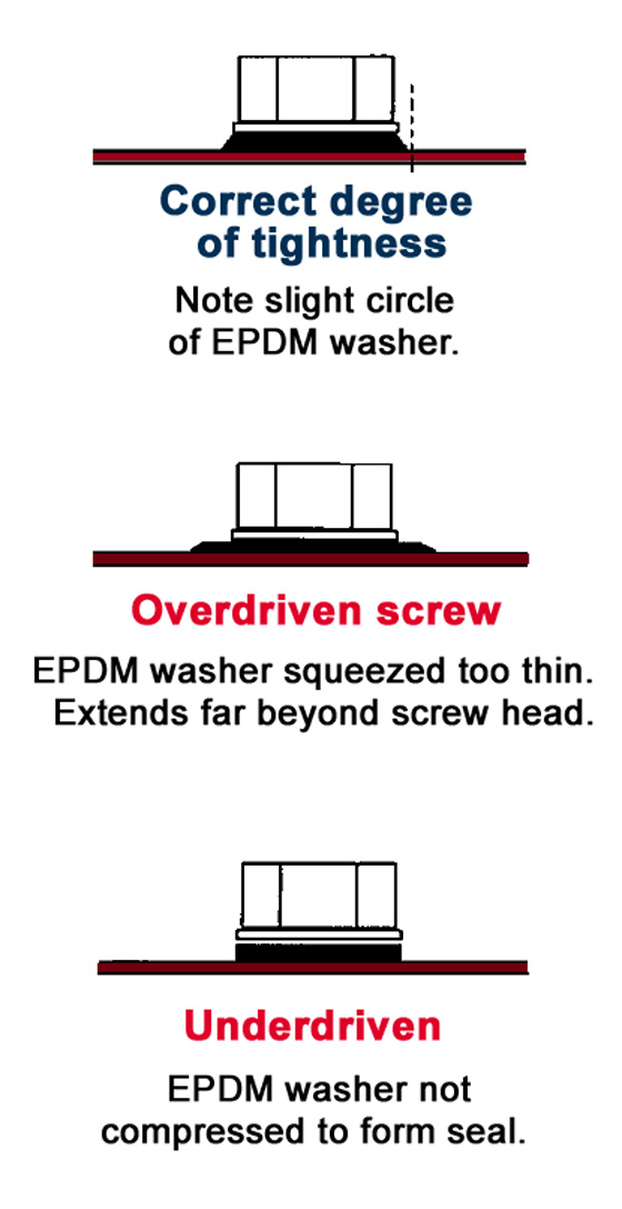 EPDM Washer Screw Installation