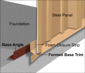 Illustration of the RHINO Steel Buildings Formed Base Trim installed on a foundation