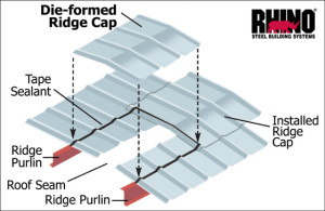 Illustration of the fitted die-formed ridge cap system for RHINO Steel Buildings