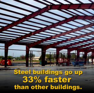 "Large steel warehouse framing with the heading: ""Steel buildings go up 33% faster than other buildings."""