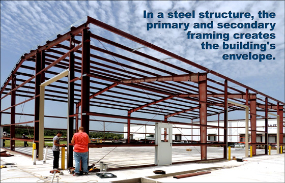 A steel building under construction shows the primary and secondary steel framing that creates the building's envelope.