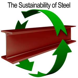 """a red-iron I-beam for a steel building with the headline """"The Sustainability of Steel"""""""
