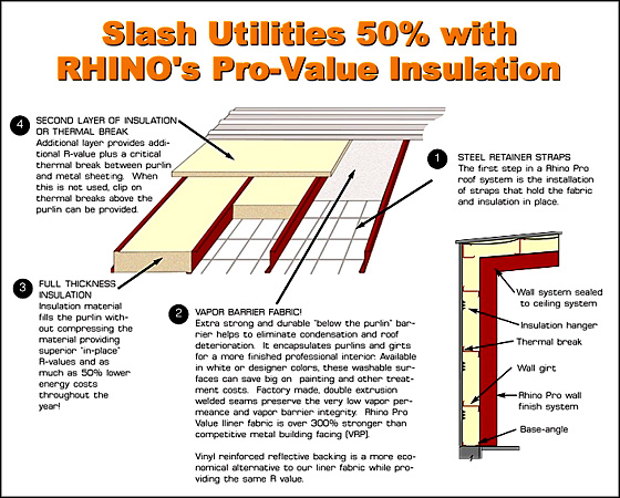 Pro Value Insulation