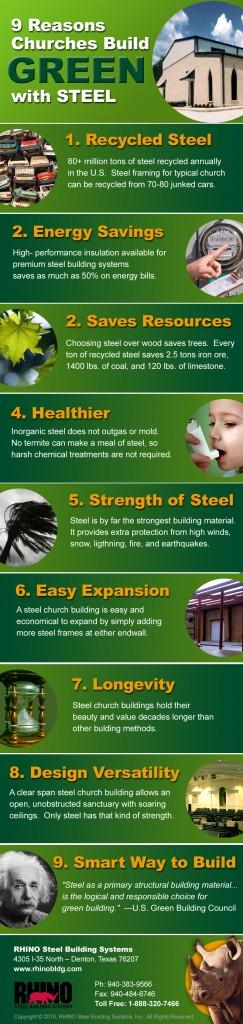 Churches Build Green Info