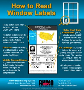 Energy Star Window Label Infographic