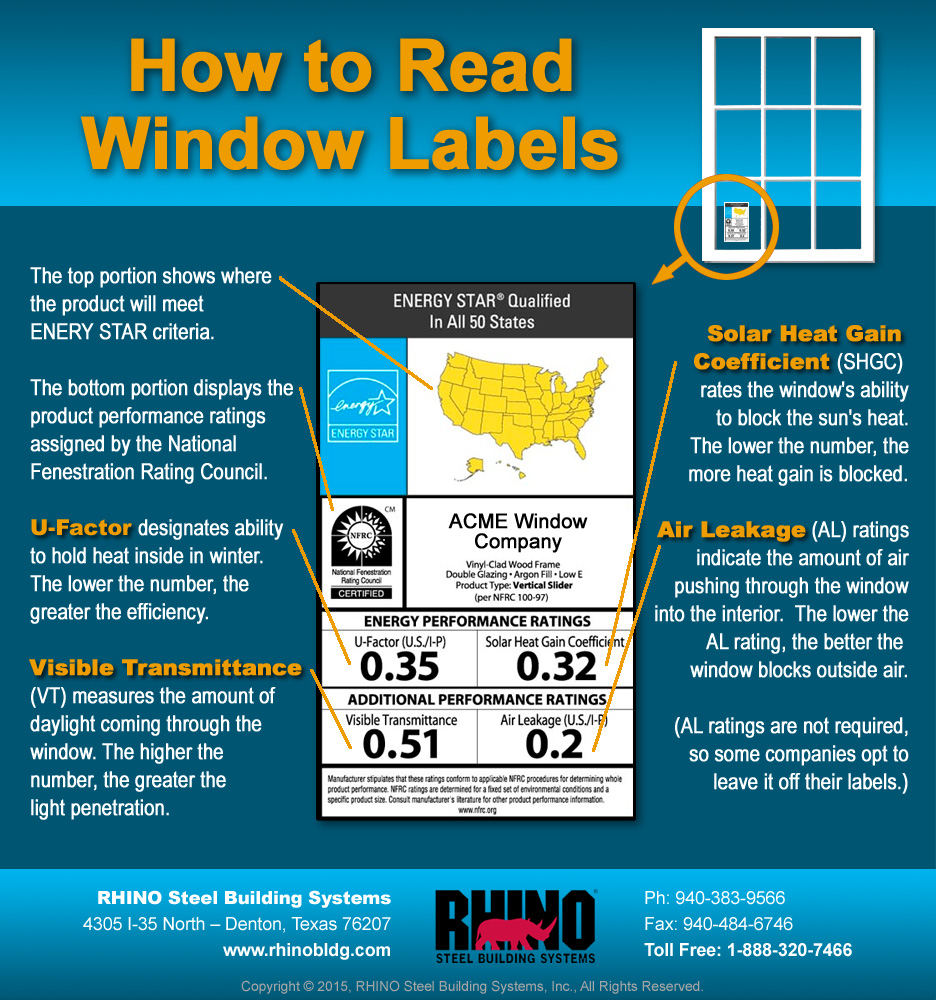 How to buy insulated windows windows for steel buildings Energy rating for windows