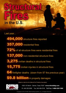 Structural Fires Infographic
