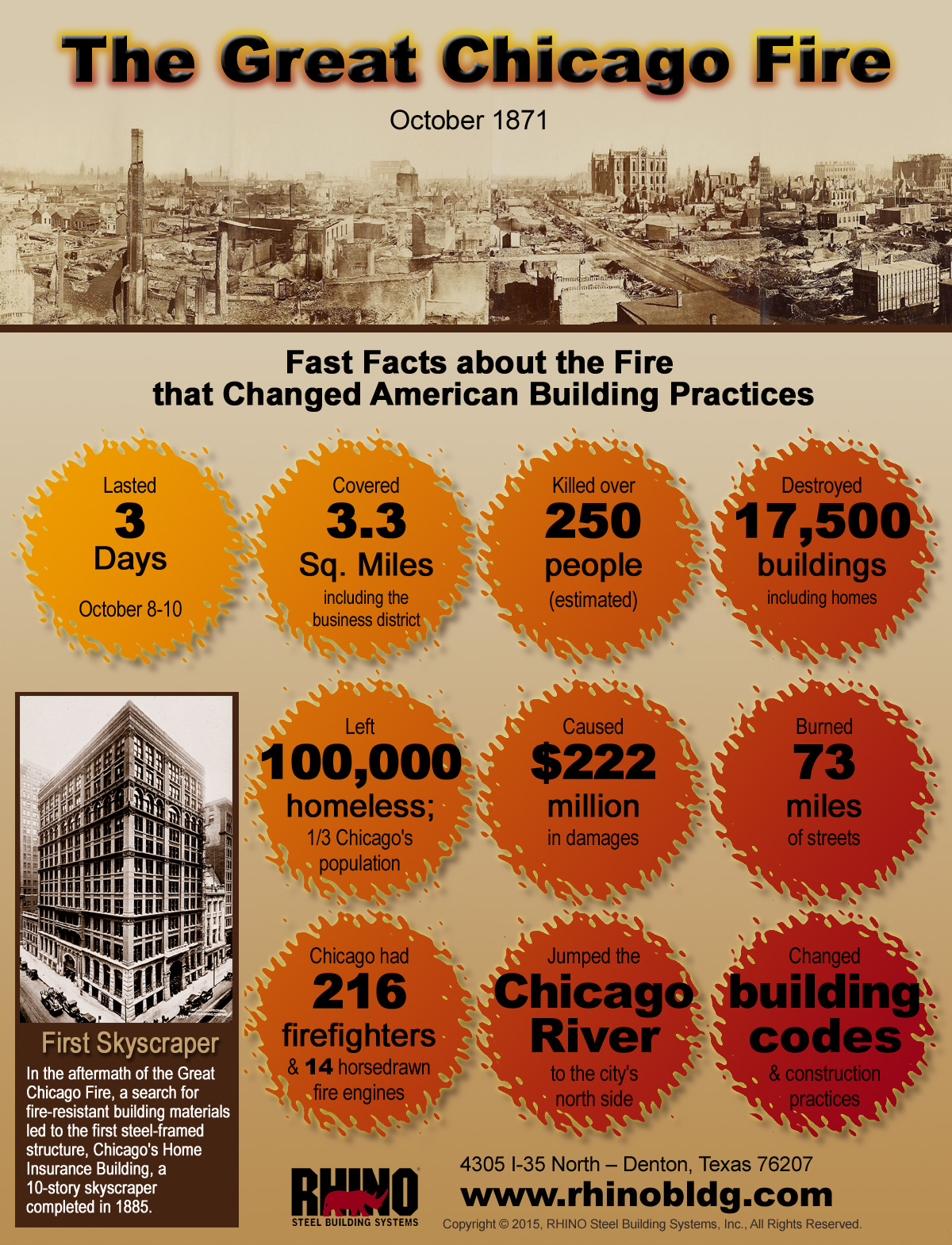 The Great Chicago Fire Led To Steel Buildings Rhino Steel