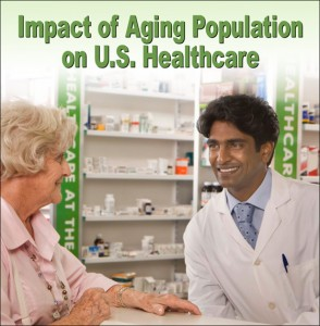 """Smiling pharmacist assists elderly woman at pharmacy counter under the heading """"Impact of Aging Population on U.S. Healthcare"""""""