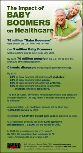 Boomers and Healthcare inforgraphic