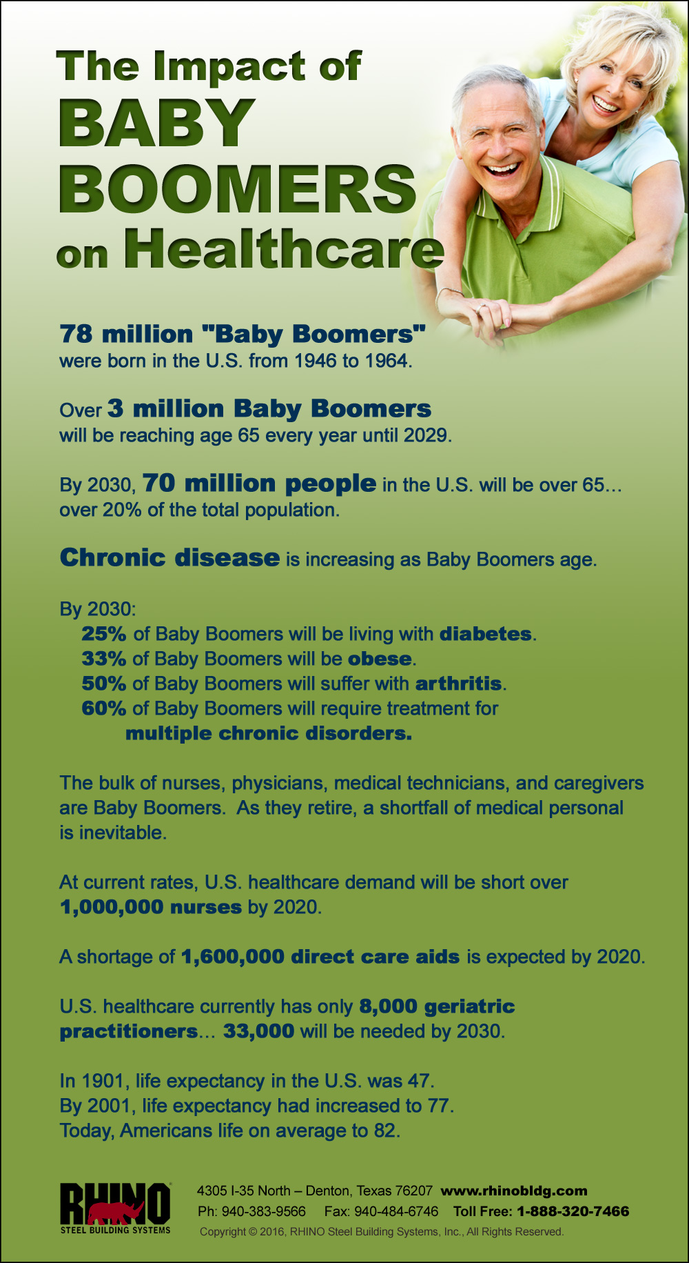 baby boomer and health care Current news and background about boomer's health baby boomers are those born between 1946 and 1964, according to the us census bureau that means they are in their 40s, 50s or early 60s, and have particular health needs.