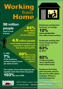 Working from Home- infographic