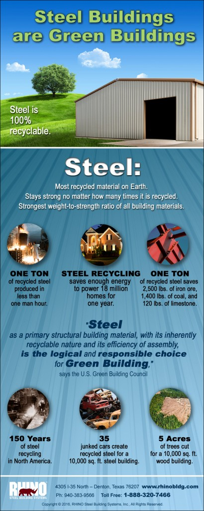 Steel Buildings Are Green Buildings infographic