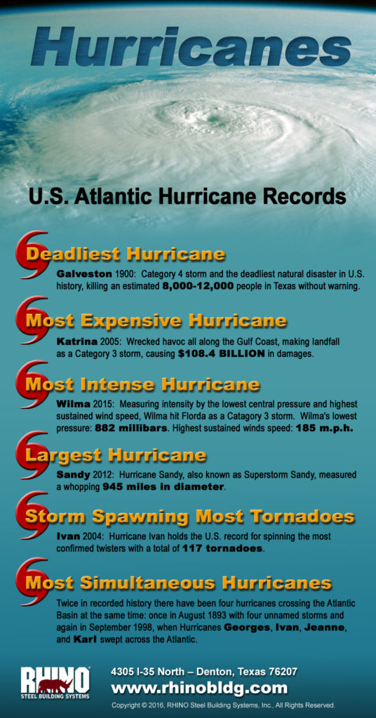 Satellite view of a whirling hurricane creates a background for a list of U.S. Atlantic Hurricane Record-breakers
