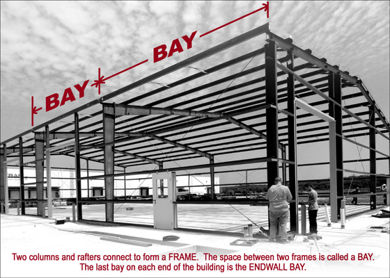 Photos shows where bays are located on steel framing