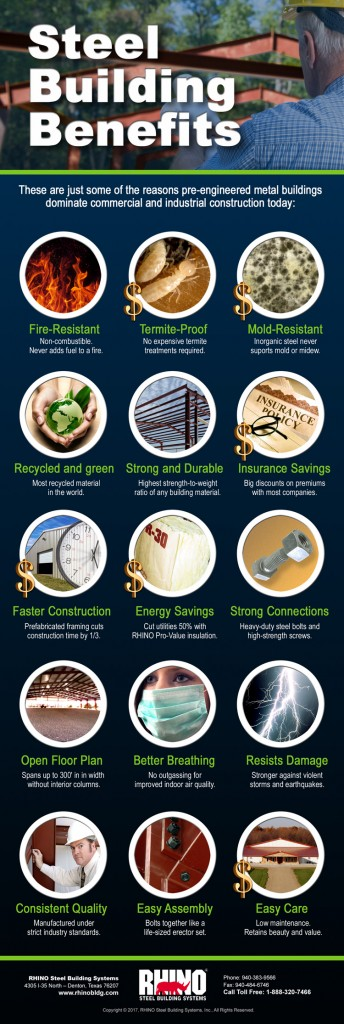 RHINO Steel Building Benefits Infographic