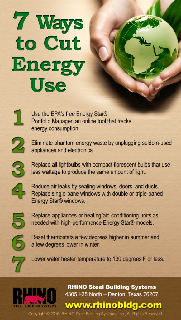 Infographic shows seven ways to cut your energy usage