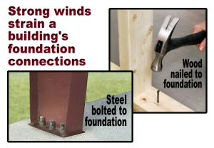 Images compare steel building foundation bolts to wood studs nailed to the foundation