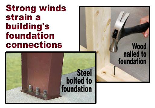 How Steel Buildings Resist Wind Damage Wind Resistant