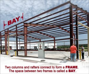 a photo of a steel building framing indicates the portion of the frame known as the bay