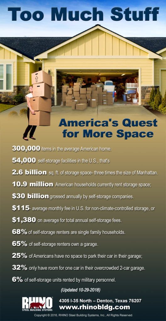 """Infographic shows how American's overload of """"stuff"""" drives the self-storage industry"""