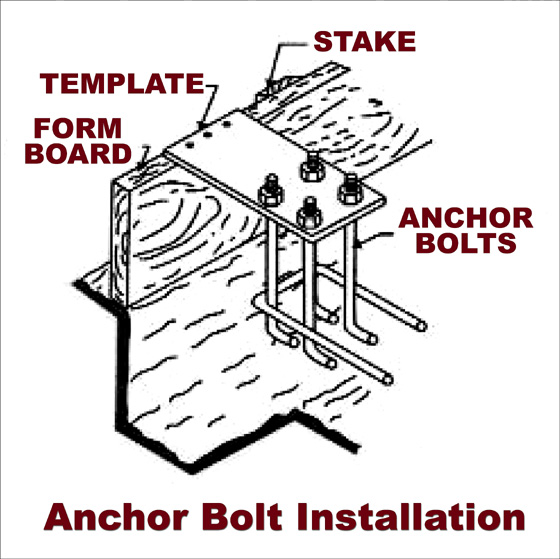 How to Anchor a Metal Building | Concrete Anchoring Systems