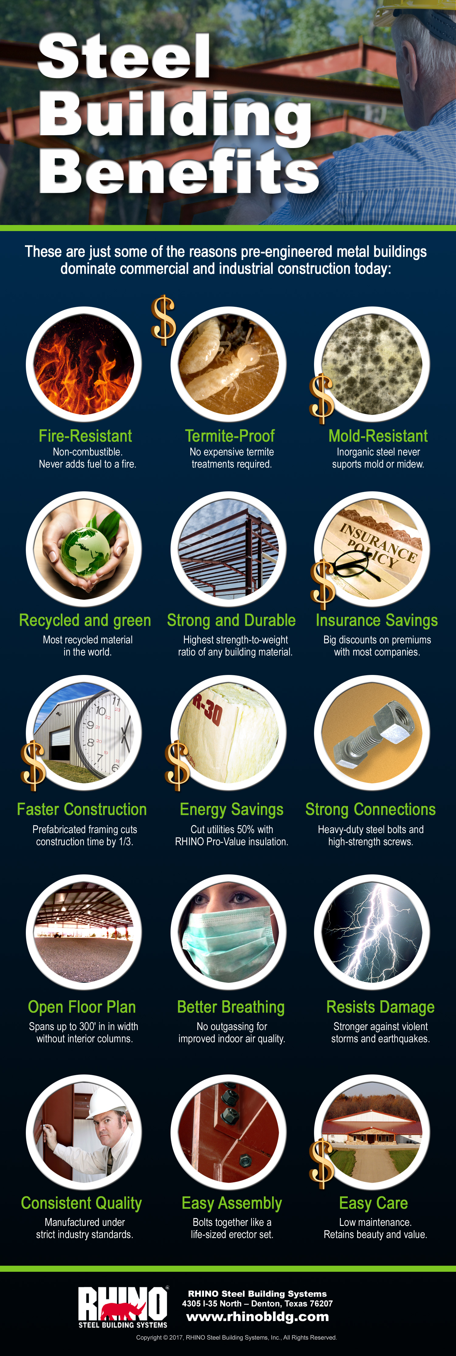 Infographic showing fifteen benefits provided by pre-engineered steel buildings.