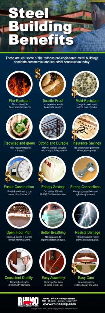 In infographic that shows 15 benefits provided by steel buildings