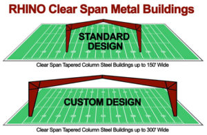 illustration of clear span metal buildings widths compared to the length of a football field