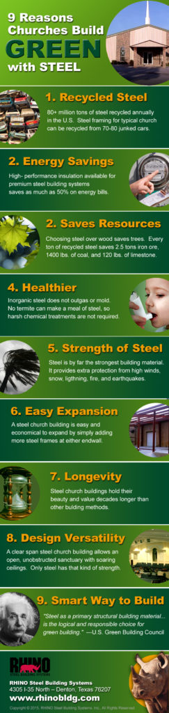 Infographic shows 9 Reasons Churches Choose to Build Green with Steel Buildings