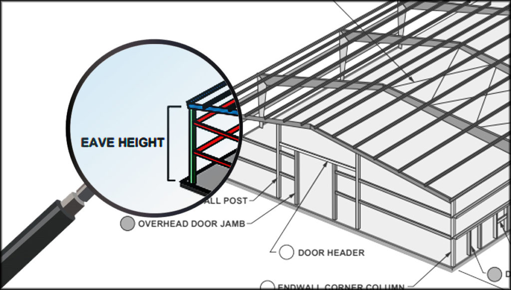 Graphic image showing where steel building height is measured.