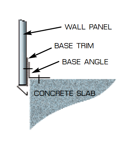 Drawing showing the formed base trim that keeps steel panels from resting directly on the slab.