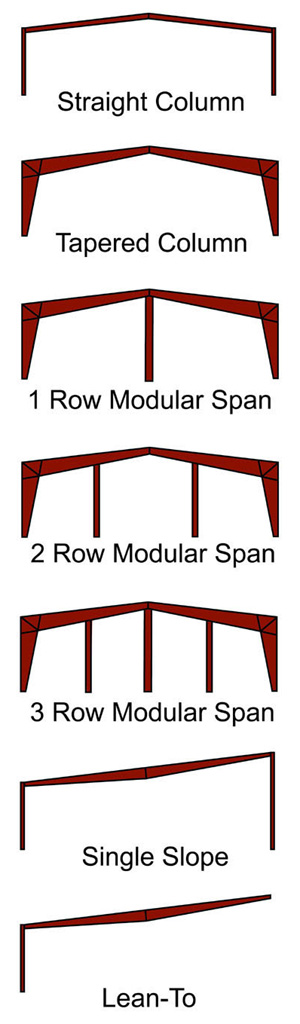 Drawings showing the seven different types of RHINO steel framing.